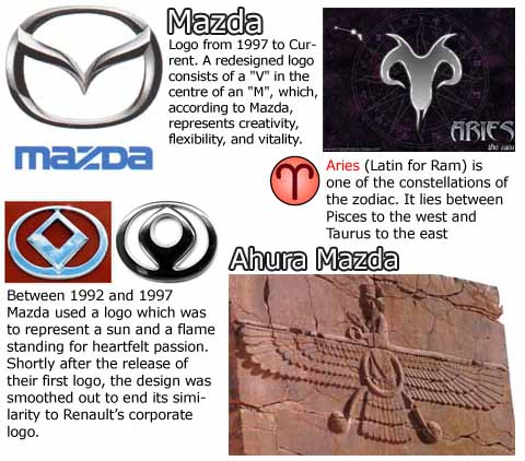 Mazda on Ahura Mazda Is The Abstract And Transcendant God Of Zoroastrianism